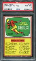 1966 Topps Football #132 Checklist PSA 8  NM/MT P25844210